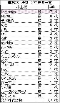 株式集計.jpg